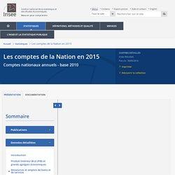 Revenu et pouvoir d'achat des ménages en 2015−Les comptes de la Nation en 2015