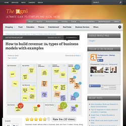 How to build revenue: 24 types of business models with examples | The Agni