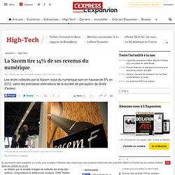 La Sacem tire 14% de ses revenus du numérique