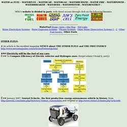 Other Fuels - WATER as FUEL - review of available technologies - MDG 2006