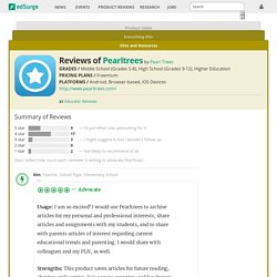 Reviews of Pearltrees