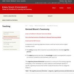 Revised Bloom's Taxonomy – CELT