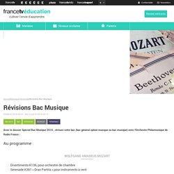 Révisions Bac Musique