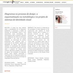 Revista Convergências