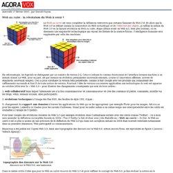Web au cube: la r volution du Web venir! - AgoraVox le m dia