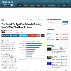 The Smart TV App Revolution