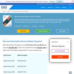 Mucosal Atomization Devices Market - Delivering a Revolutionary Solution to Intranasal Drug Administration