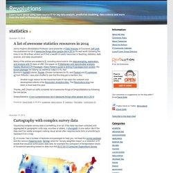 Blog Revolution - statistics