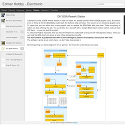 Edmar Hobby - Electronic: DIY BGA Rework Station