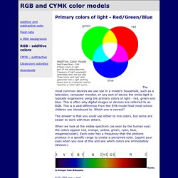 RGB and CMYK color models