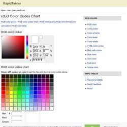 RGB Color Codes Chart