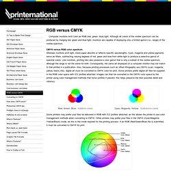 RGB versus CMYK