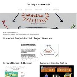 AP: Rhetorical Analysis Portfolio - Christy's Classroom