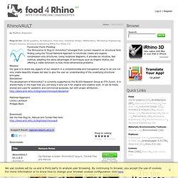 RhinoVAULT Beta