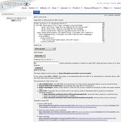 RDF to SVG - Rhizomik