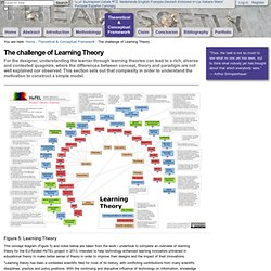phd.richardmillwood.net/en/theoretical-and-conceptual-framework/the-challenge-of-learning-theory