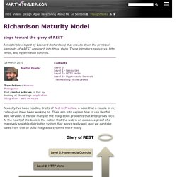 Richardson Maturity Model