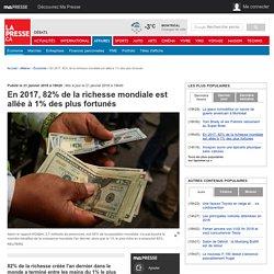 En 2017,82% de la richesse mondiale est allée à 1% des plus fortunés