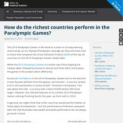 How do the richest countries perform in the Paralympic Games?