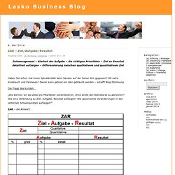 (A) Richtung / Strategie « Lasko Business Blog
