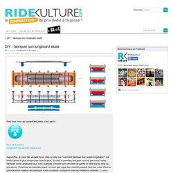 www.ridekulture.com/2012/02/08/diy-fabriquer-son-longboard-skate-homemade/