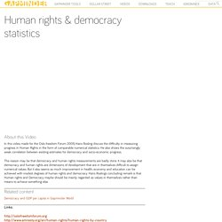 Human rights & democracy statistics
