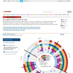 Gay rights in the US, state by state | World news