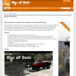 Rigs of Rods - Rigs of Rods