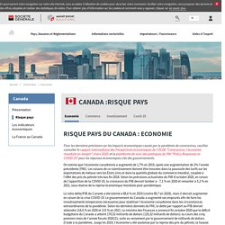 Risque pays du Canada