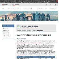 Risque pays de la Suede : Investissement