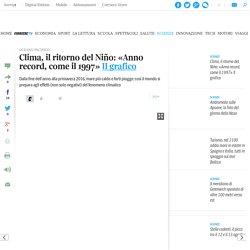 Clima, il ritorno del Niño: «Anno record, come il 1997» Il grafico
