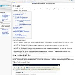 RNA Seq - GQ Wiki