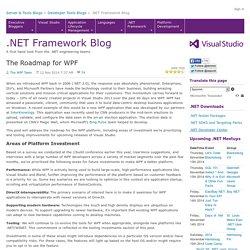 The Roadmap for WPF - .NET Blog