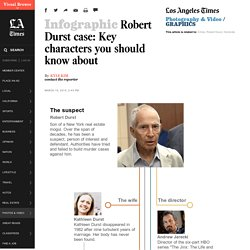 Robert Durst case: Key characters you should know about