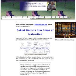 Robert Gagné's Nine Steps of Instruction