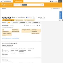 Robotics Synonyms, Robotics Antonyms