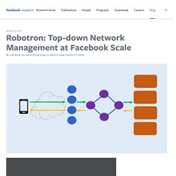 Robotron: Top-down Network Management at Facebook Scale – Facebook Research