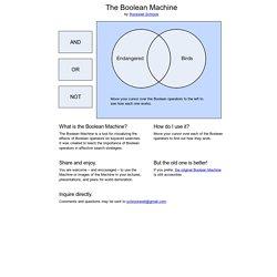Rockwell Schrock's Boolean Machine