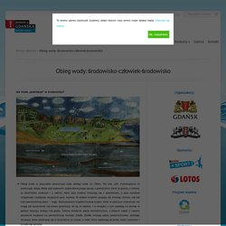 Obieg wody: środowisko-człowiek-środowisko
