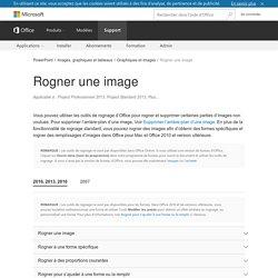 Rogner une image - DefaultTitleSuffixPlaceholder