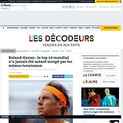 Roland-Garros: le top 10 mondial n'a jamais été autant occupé par les mêmes tennismen