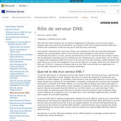 Rôle de serveur DNS