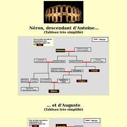 emp. romains - Néron, descendant d'Antoine et d'Auguste