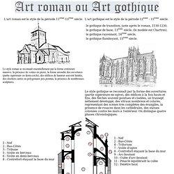 Roman et gothique