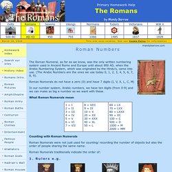 Roman Numbers (Roman Numerals)