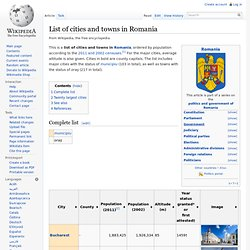 List of cities and towns in Romania