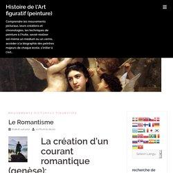 Le Romantisme – Histoire de l'Art figuratif