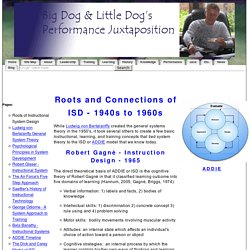 Roots and Connections of ADDIE and ISD