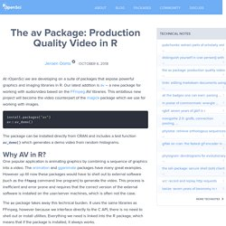 The av Package: Production Quality Video in R