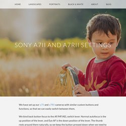 Sony a7II and a7RII Settings